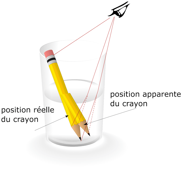080201-refraction-lumiere-crayon